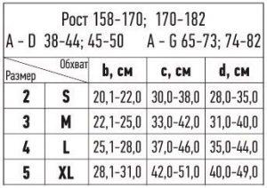 u3 - Компрессионные гольфы Tonus Elast 0401 Cotton