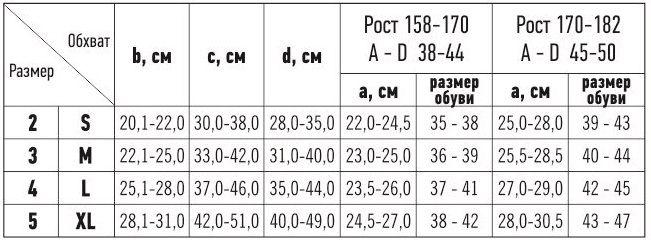 u5 - Компрессионные гольфы Tonus Elast 0401 (с мыском, универсальные)