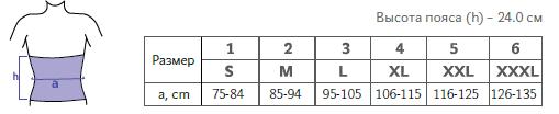 razmer 9901 01 - Пояс медицинский эластичный послеоперационный, для стомированных больных ELAST 9901-01