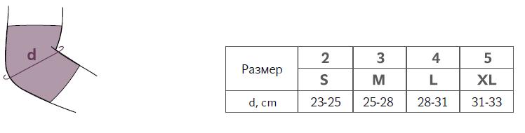 razmer lokot 1 - Фиксатор локтевого сустава Elast 0211